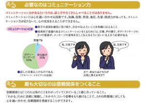 communication01